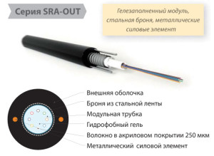 SRA-OUT7